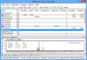 NetBalancer 10.2.4.2570 Crack Keygen + Activation Code Download 2021