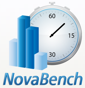 Novabench 4.0.9 Crack With Keygen Free Download 2021